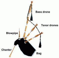 Info sheet about bagpipes--Wee Gillis