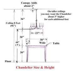 The property brothers design cheat sheet that you need pinterest ace wrought iron chandelier size and height guide for dinning area mozeypictures Images