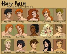 Harry Potter faces by ~uppuN <-- What I'm wondering is why they're all naked :P