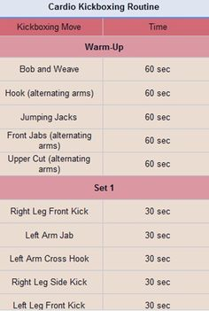 Loved the kick boxing class I took, this should be just as fun. Cardio Kickboxing Routine-Part 1 health-fitness