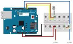 Arduino Aquaponics - Automating Aquaponics with Arduino - Iowa Aquaponics