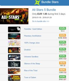 All Stars 5 #bundles - @BundleStars   8 games - EUR 1.89  Rates:  http://www.steamhits.com/Bundle/Bundle/1026  #steam #games #computer #video
