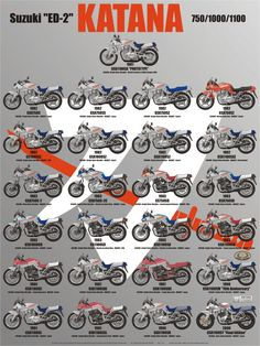 Generations of katana Suzuki Katana family tree.