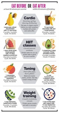 Whether you're doing cardio or lifting weights choose fueling foods that go the distance. Whether you're doing cardio or lifting weights choose fueling foods that go the distance. Ketogenic Diet Meal Plan, Diet Meal Plans, Keto Meal, Diet Plans To Lose Weight, How To Lose Weight Fast, Loose Weight, Fitness Inspiration, Fat Loss Diet, Fat Burning Foods