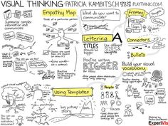 Visual thinking also called visualspatial learning or picture thinking is the phenomenon of thinking through visual processing Learning graphic facilitatio Design Thinking, Visual Thinking, Thinking Maps, Formation Management, Wicked Problem, Visual Note Taking, Visual Learning, Learning Skills, Sketch Notes