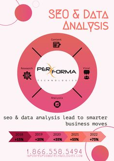 SEO and data analysis lead to smarter business moves, more efficient operations, higher profits and happier customers. Contact us now for a free consultation: 1.866.558.5494 Info@PerformaTechnologies.com #webdesign #webdev #webdevelopment #appdev #pwa #appdesign #businessadvice #florida #B2B #B2C #startup #developer #business #seo #BocaRaton #PompanoBeach #CoralSpring #DeerfieldBeach #FTLauderdale #Plantation #WestPalmBeach Coral Springs, Business Advice, Web Development, App Design, Seo, Florida, The Florida, Application Design