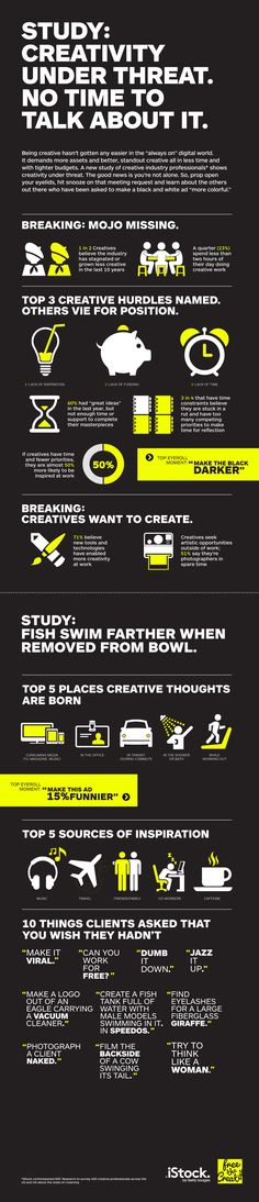 Study Finding: Creative Professionals Finding It Harder To Create