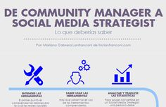 de-community-manager-a-social-media-strategist-mclanfranconi