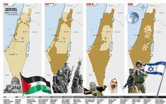 İsrail'in dünü ve bugünü