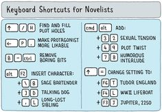 Source for comic: Tom Gauld ~~~ Writers Write offers the best writing courses in South Africa. Writers Write - Write to communicate. Writing Memes, Fiction Writing, Writing Help, Writing A Book, Writing Tips, Writing Prompts, Writing Courses, Keyboard Shortcuts, Writers Write