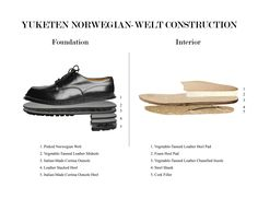 Norwegian-Welt Construction — YUKETEN