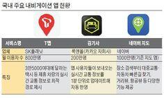 네이버, 내비게이션 시장 진출…T맵·김기사와 '한판 승부' : 네이버 뉴스