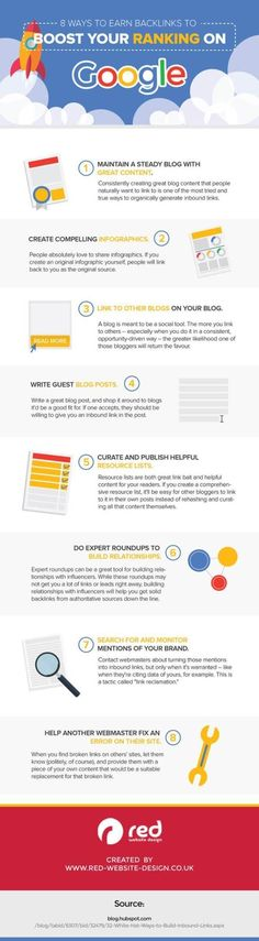 8 Ways to Boost Your Google Rank with Back Links #SearchEngineOptimization