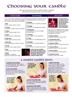 Candles:  Choosing Your #Candle.