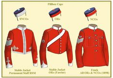 YEOMANRY-03 Military Uniforms, Military Art, Military History, British Army Uniform, British Uniforms, Volunteers, Napoleon, Armed Forces, Great Britain