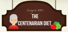 The Centenarian Diet [Infographic]