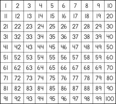 1 100 chart life and what not prime and composite numbers 100 Chart, Hundreds Chart, Number Chart, Teaching Numbers, Teaching Math, Teaching Ideas, Fun Math, Math Games, Maths