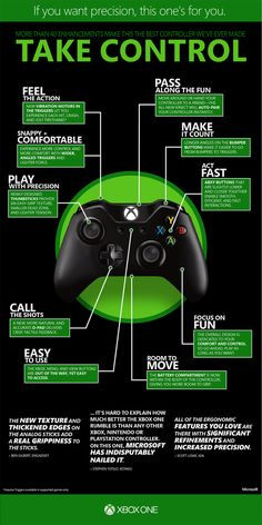 Xbox One: not gonna lie. I'm extremely excited for this. Judge me.