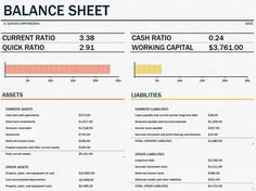sample balance sheet template certificate templates pinterest