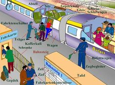 Zug, train