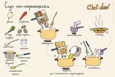 Суп по-нормандски