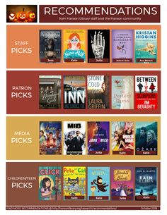 Here's what Hanson Public Library staff and community members recommend this month! List Challenges, James Patterson, Reading Lists, Public, Community, Life, Playlists