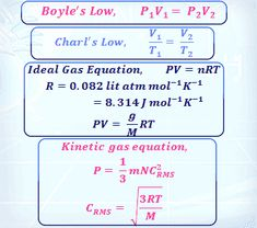 Ideal gas law sample quiz type problems and solutions, problems of liquefaction, pressure, density, the molecular weight of ideal gases Physics Notes, Chemistry Notes, Chemistry Lessons, Chemistry Class, School Tips, School Hacks, Ideal Gas Law, Kinetic Theory