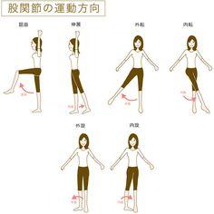 脚が痩せないのは、固まった股関節と偏った筋肉が原因?股関節まわりをゆるめて美脚になる方法|綺麗のトリセツ Body Care, Health Fitness, Exercise, Yoga, Diet, Workout, Weights, Training, Ejercicio