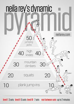 neila ray's dynamic pyramid - my kind of workout!