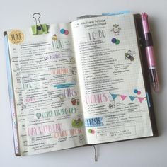 Last week was my first week using my #midoritravelersnotebook as a planner and I…