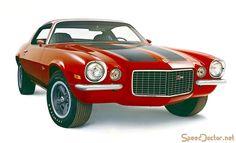 1970 Chevrolet Camaro Z/28 - one of ten greatest Camaro's ever