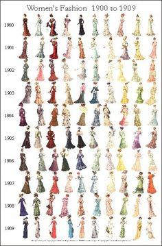 Damemode Der er plakater på hjemmesiden for og 19 . 1900s Fashion, Edwardian Fashion, Vintage Fashion, Edwardian Era, European Fashion, Vintage Style, Historical Costume, Historical Clothing, Vintage Dresses