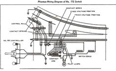 lionel train wiring diagram lionel image wiring lionel train wiring lionel image about wiring diagram on lionel train wiring diagram