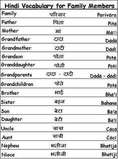 Hindi Vocabulary Words for Family Members - Learn Hindi English Learning Spoken, Teaching English Grammar, English Writing Skills, Learn English Words, Sanskrit Language, Arabic Language, Hindi Language Learning, Good Vocabulary Words, Learn Hindi