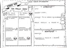 School Organization Notes, Aga, Education, Train, Literatura, Onderwijs, Learning