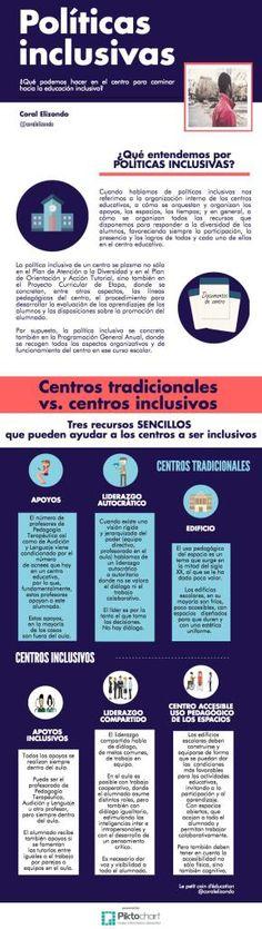 politicas-inclusivas