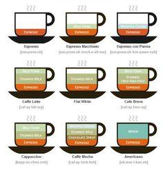 espressobig