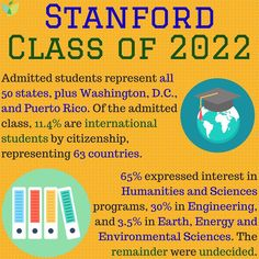 Stanford had an admit rate of less than 5% for the #ClassOf2022! Check out our blog for more #CollegeAdmissions stats. #AspireApplyAchieve #HigherEd #CollegePrep Science Programs, College Admission, Stanford University, Environmental Science, Fun Facts, How To Apply, Student, Check, Blog