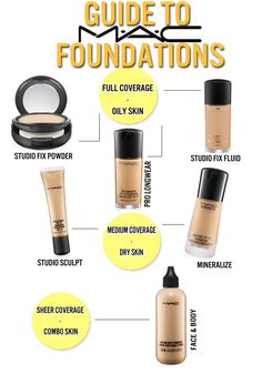Check out my Guide To MAC Foundations, up on my blog now! :-)