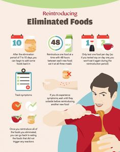 Comprehensive Guide To Doing An Elimination Diet Correctly To Stop Inflammation | Healthy Living 93