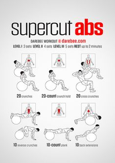 Supercut Ab Workout | Posted by: CustomWeightLossProgram.com
