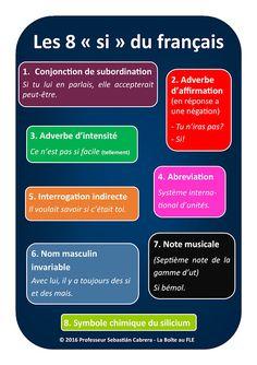 """Les emplois de """"si"""" en français   via Instagram http://ift.tt/2gptmaD  A la une"""