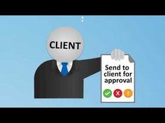 Moving Tactics Content Process Video Content, Image, Design, Design Comics