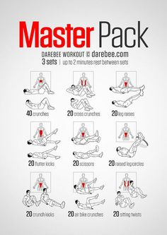 6 Core Exercises for 6-Pack Abs. https://www.musclesaurus.com/flat-stomach-exercises/