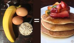 In my house breakfast needs to be easy – otherwise it's likely to be skipped. These pancakes take minutes from start to finish, use only three common household ingredients (all whole foods), are dairy and gluten free, and taste delicious. I top them with some fresh fruit and a few drops of all natural maple syrup for pure perfection.