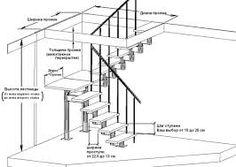 ширина лестницы в частном доме ile ilgili görsel sonucu