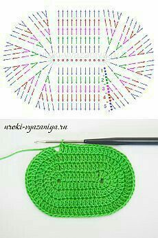How to crochet an oval, the rule of knitting is . How to crochet an oval, the rule of knitting is about . - # knitting # crochet # rules Always wanted. Crochet Motifs, Crochet Diagram, Crochet Chart, Knit Or Crochet, Crochet Doilies, Crochet Stitches, Crochet Rugs, Crochet Handbags, Crochet Purses