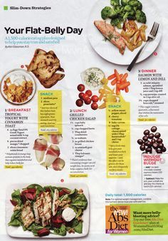 Flat belly day diet... too many daily calories for me unless I'm working out but mostly looks delicious