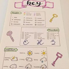 bullet journal idea | bujo key for tasks, tracker, weather