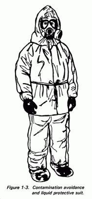 Build a Nuclear Go Bag for Fallout or Radioactive Incidents http://preparednessadvice.com/nuclear/build-a-nuclear-go-bag/#.VwAnnvkrJD8
